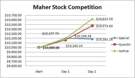 maher_competition_2.jpg