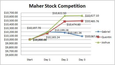 maher_competition_3.jpg