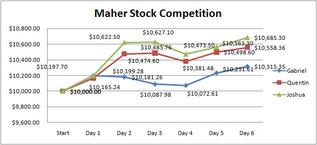 maher_competition_6.jpg