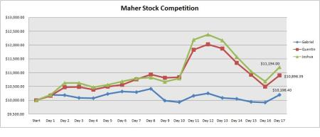 maher_competition_17.jpg